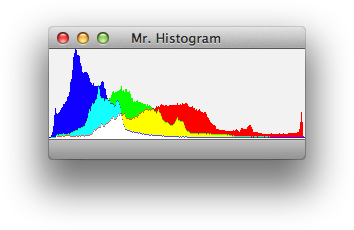 Mr. Histogram Again
